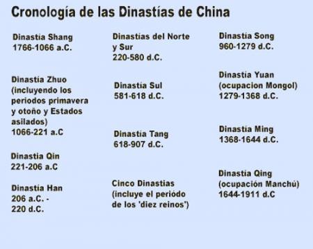 20140516-cronologia_dinastias_chinas.jpg