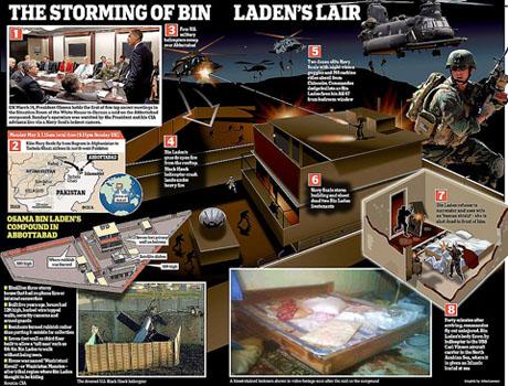 20110506-operacion Bin Laden.jpg