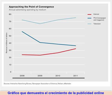 20121023-a_internet_publicidad.jpg