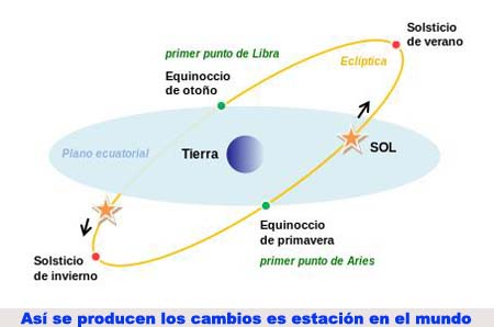 20140320-1_equinocios.jpg