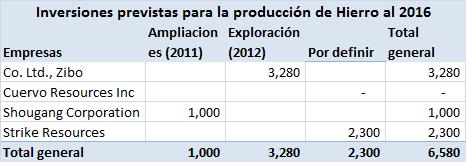 20101212-AAHierro.png