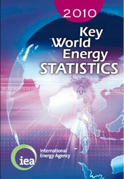 20110221-Iea stat.png