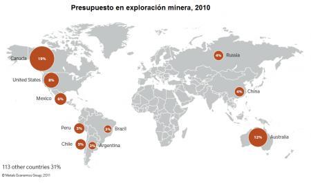 20110421-ppto exploracion 2010.png