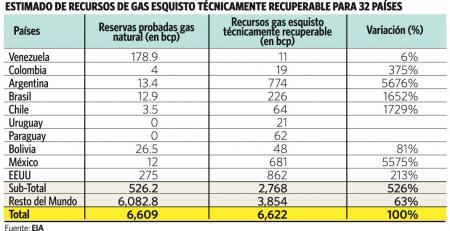 20110517-A Gas esquisto.jpg