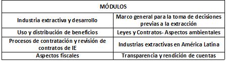 20110621-Modulos.png