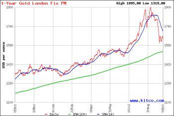 20111004-Oro 4-10-12.gif