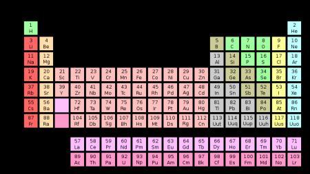 20120622 800px tabla_elementos_svgpng - Tabla Periodica Tierras Raras