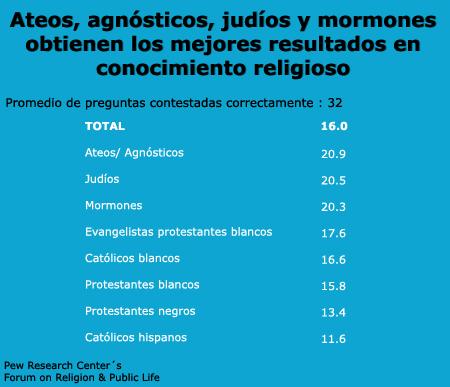20101005-encuesta.jpg