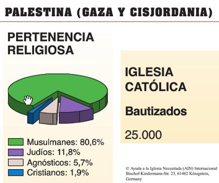 20110517-palestina.jpg