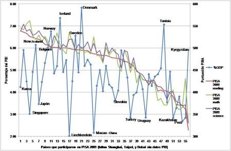 20110304-PISA y PBI1.jpg