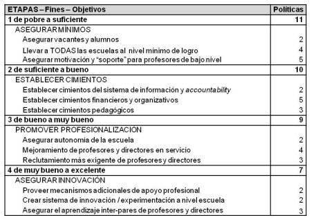 tabla2a