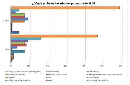 20110121-becarios.png