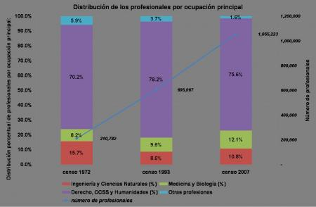 20110418-profesionales 2.jpg