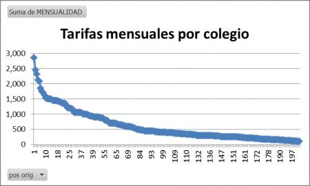 20120302-tarifas_colegios_2012.png