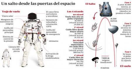 Salto Espacial
