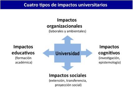 4 impactos RSU.jpg