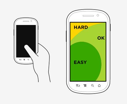navegacion en dispositivos móviles