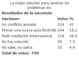 20150427-la_mejor_solucion_para_resolver_los_problemas_es.jpg