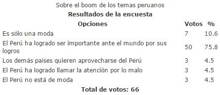 20150427-sobre_el_boom_de_los_temas_peruanos.jpg