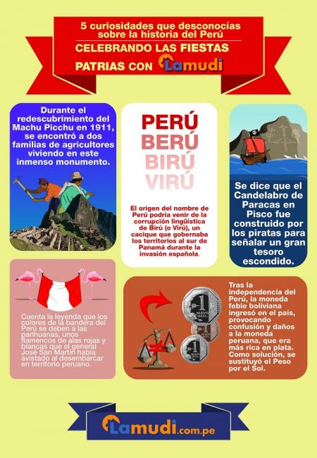 lamudi infografia historia peru curiosidades fiestas patrias