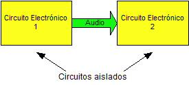 Circuitos aislados.jpg