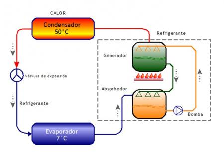 Calor De Disoluci 243 N Blog Del Curso De Qu 237 Mica 2 Prof P