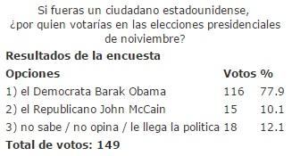 20150427-si_fueras_un_ciudadano_estadounidense_por_quien_votarias_en_las_elecciones_presidenciales_de_noviembre.jpg