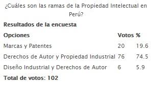 20150429-cuales_son_las_ramas_de_la_propiedad_intelectual_en_peru.jpg