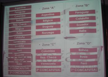 Fixture Mundial Futsal Argentina 2007 fuente:http://www.mundialfutsal.com/img_all/foto_palmares_8.jpg