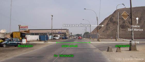 Huaca San Marcios  y Ampliación de la Av. Venezuela