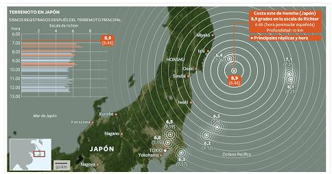 20110311-Tsunami Epicentro Japon.jpg